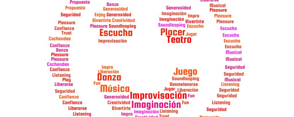 Improvisar música y soñar son el mismo proceso cerebral